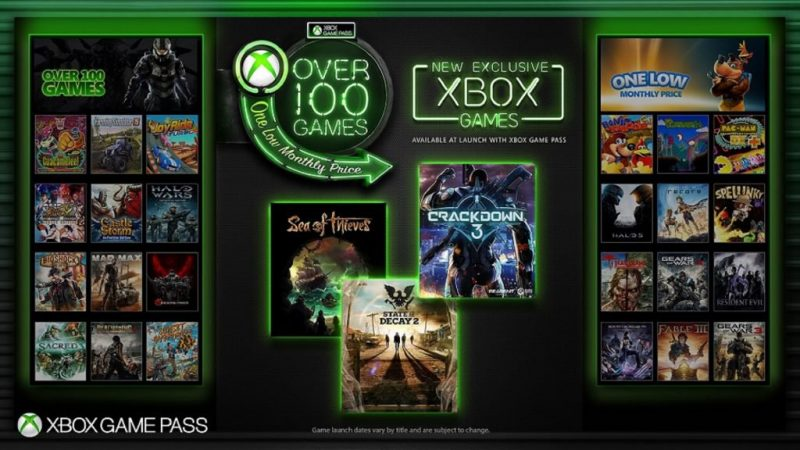 Xbox Game Pass will allow players to get launch titles on launch day.