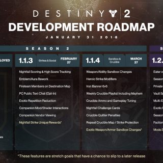 Destiny 2 gets an update schedule.